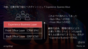 Experience Business Layer